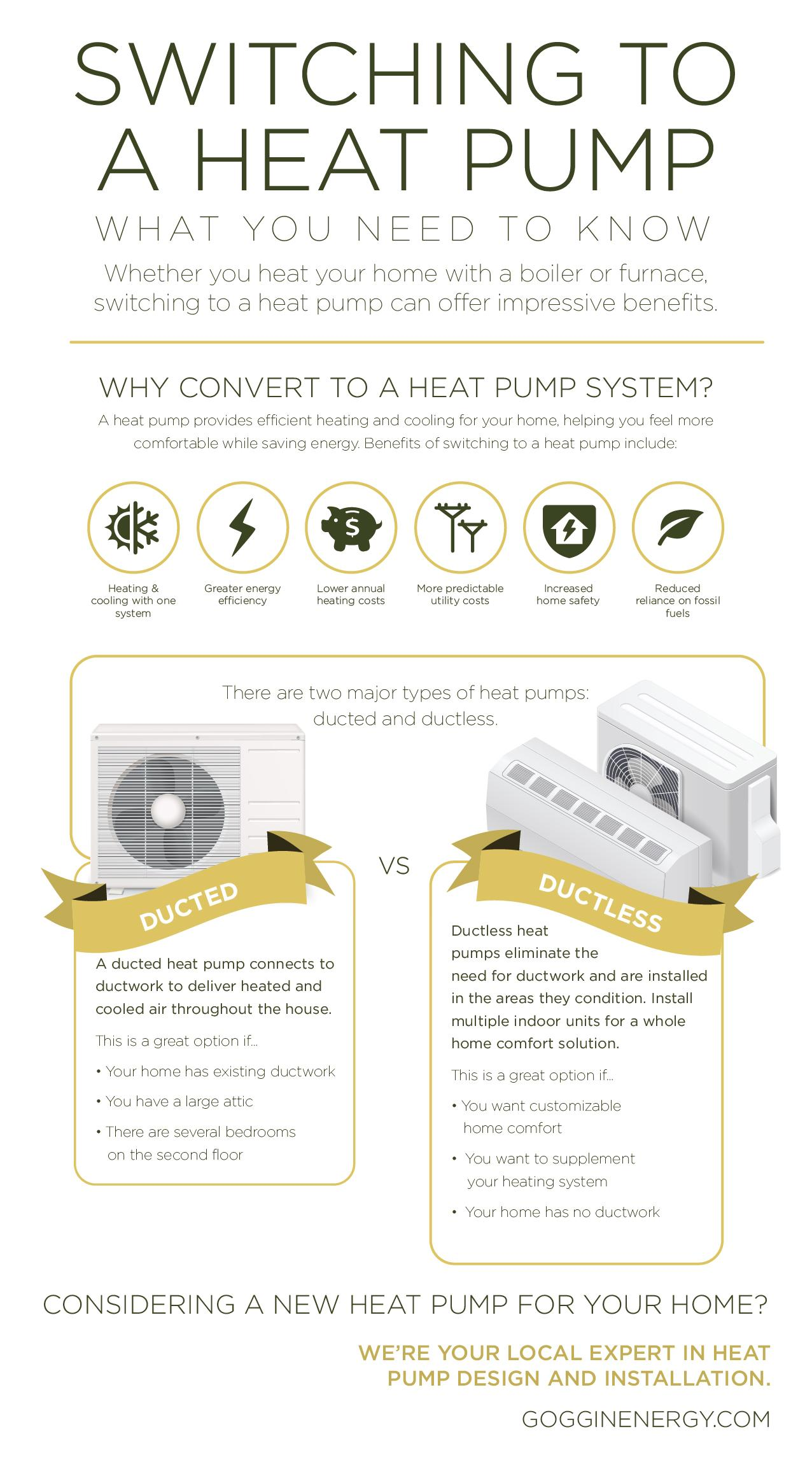 switching to a heat pump: what you need to know infographic goggin energy